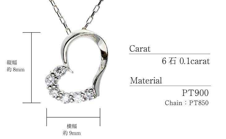 ダイヤモンドラインネックレスのスペック