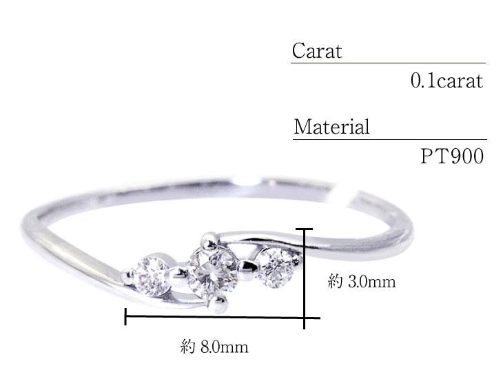 ダイヤモンドリングのスペック
